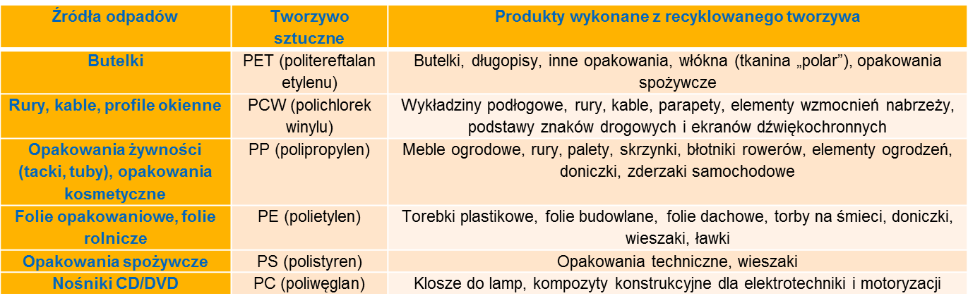 obrazek_tabela