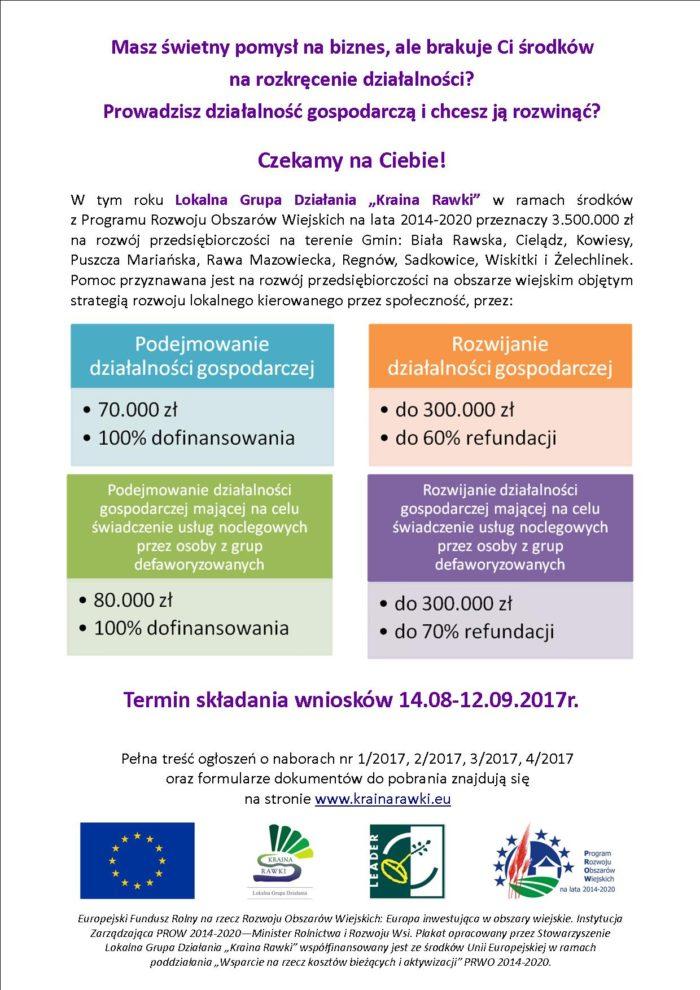 info_przedsiebiorczość