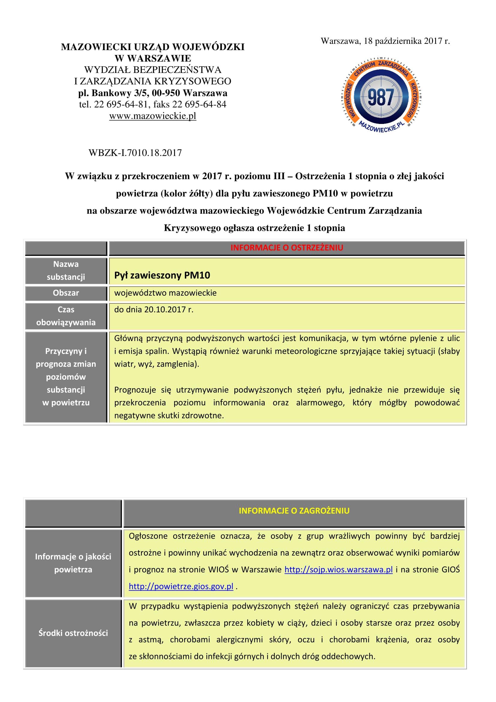 Poziom III - Ostrzeżenie 1 PM 10-1