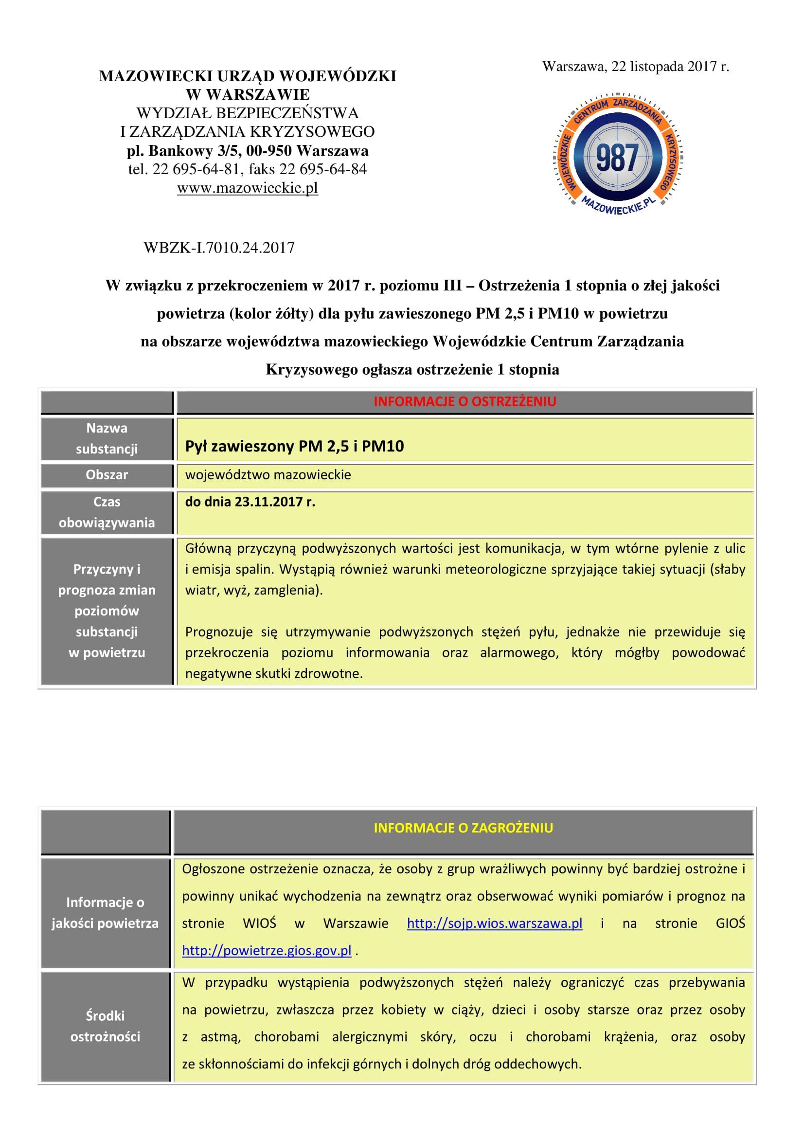 Poziom III - Ostrzeżenie 1 PM 2,5 i PM 10 22 llistopad-1