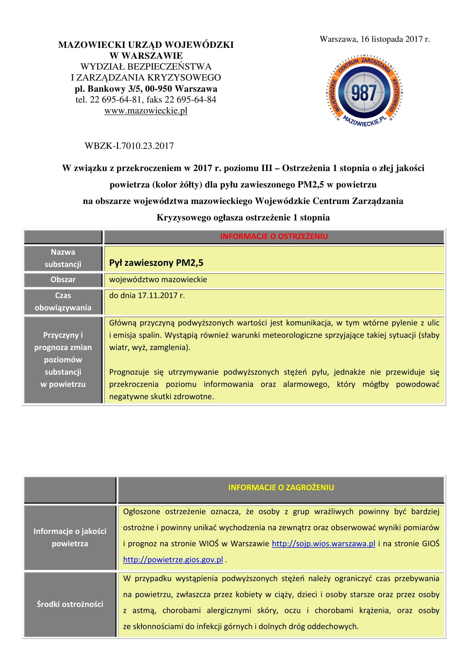 Poziom III - Ostrzeżenie 1 PM 2,5 16 listopada-1