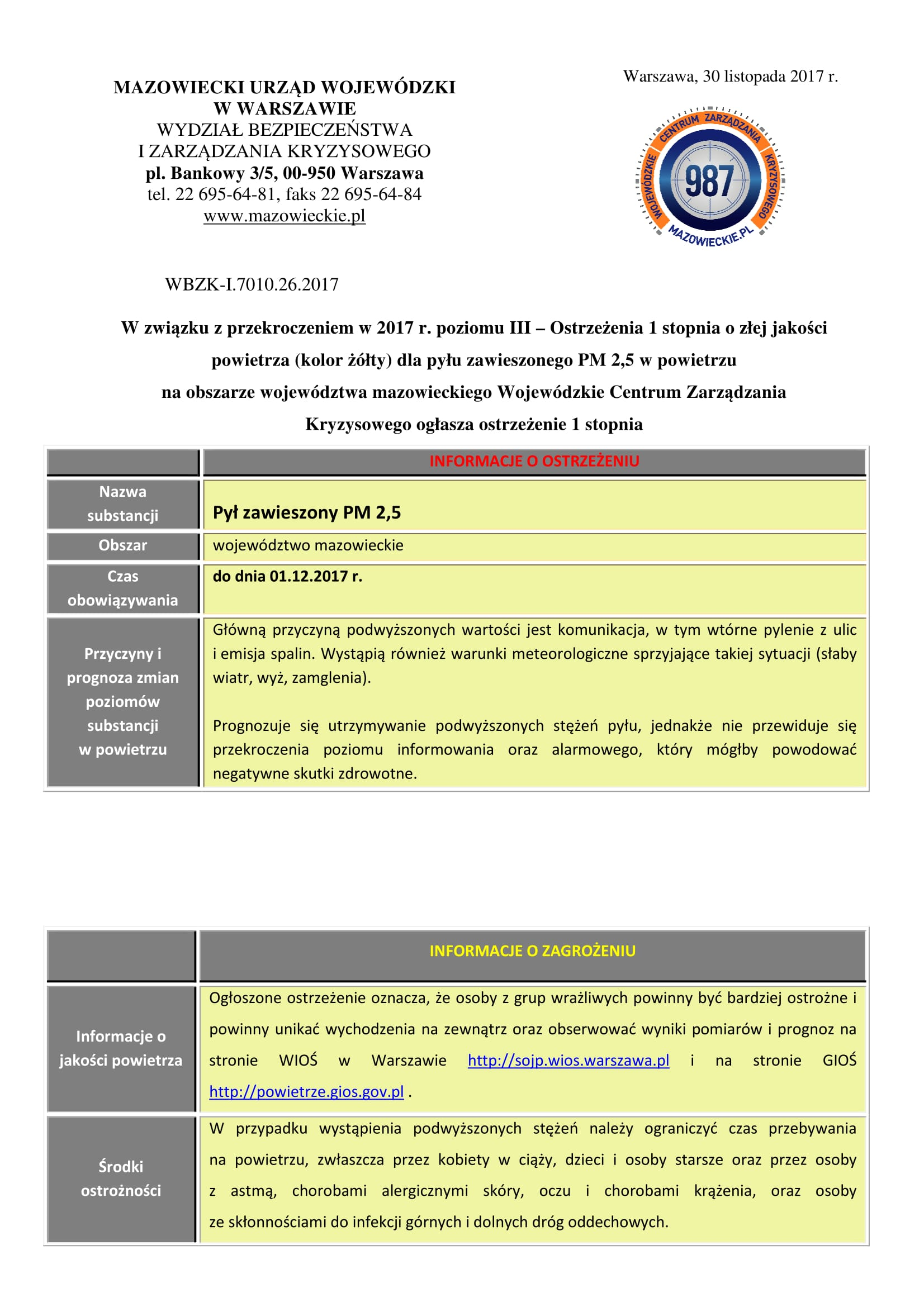 Poziom III - Ostrzeżenie 1 PM 25 30 llistopad-1