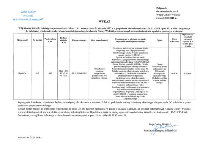 Wykaz nieruchomości do wydzierżawienia dz. 92_2 Hipolitów-1