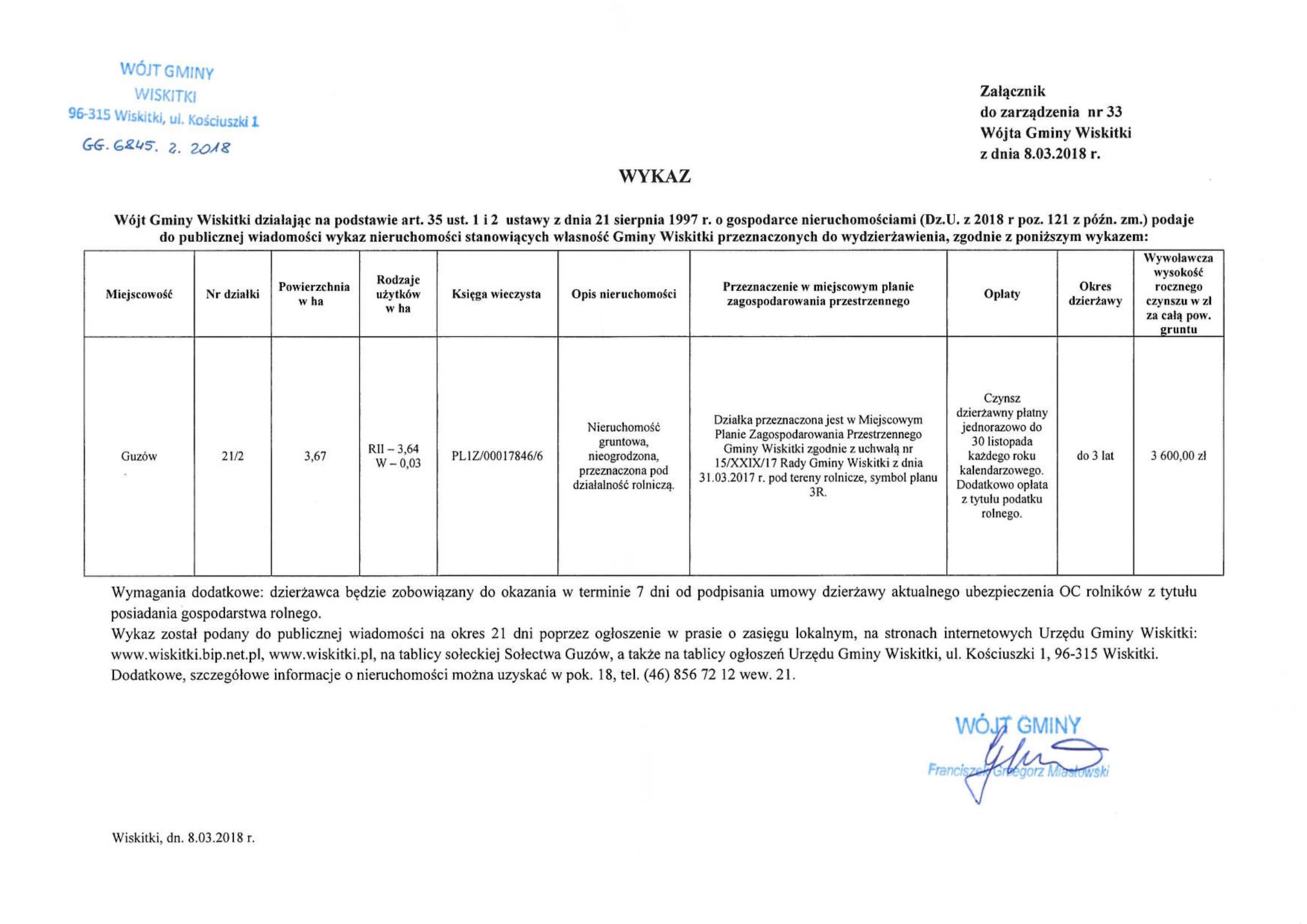 Wykaz nieruchomości do wydzierżawienia dz. 21_2 Guzów-1