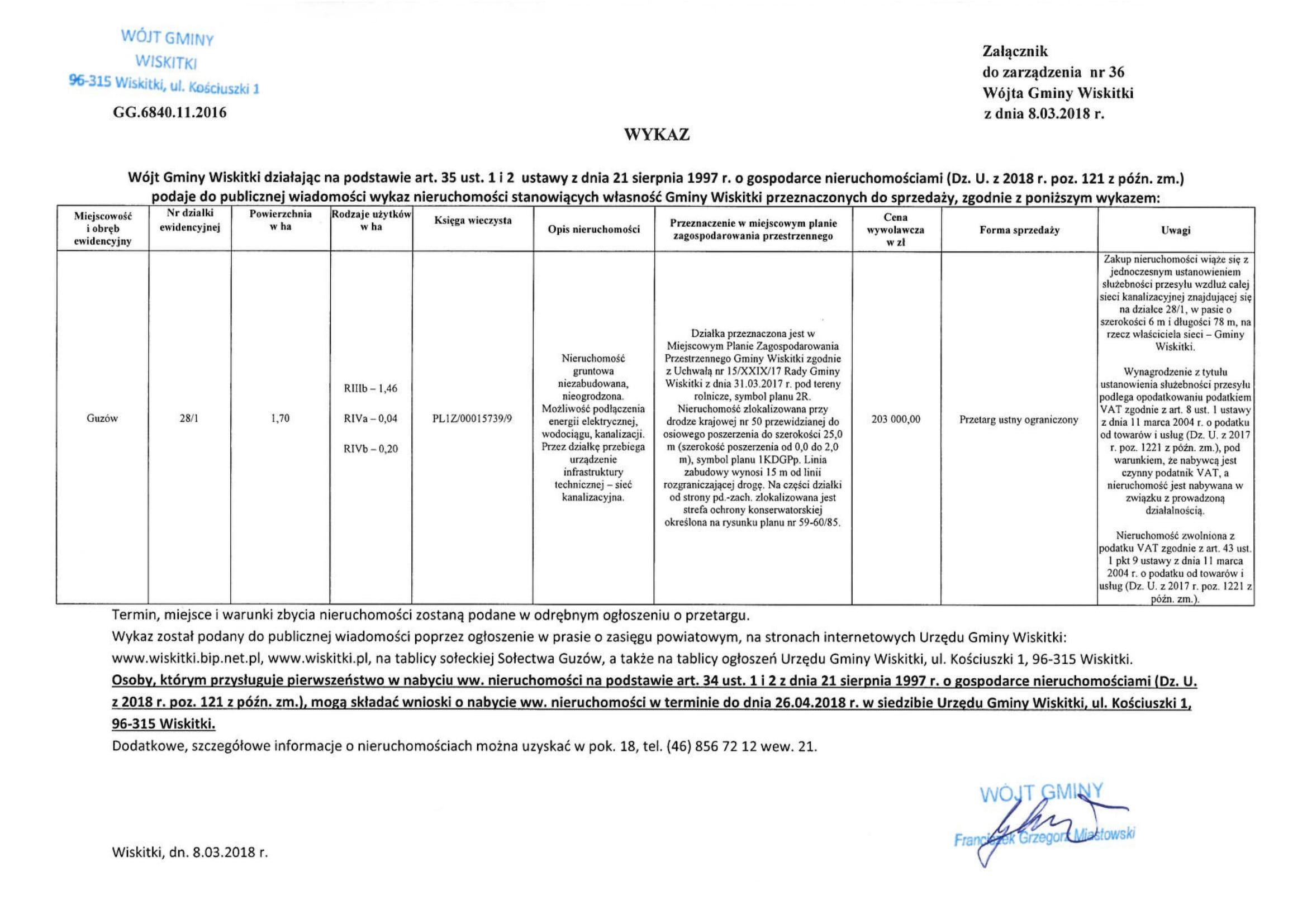 Wykaz nieruchomości na sprzedaż dz. 28_1 Guzów-1