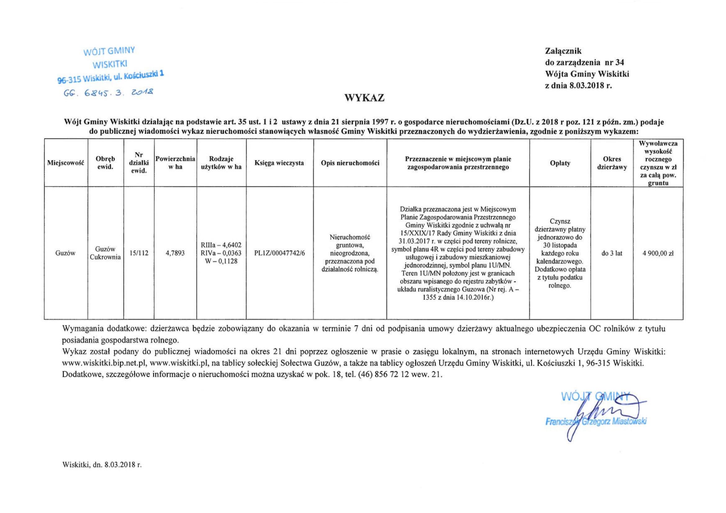 Wykaz nieruchomości do wydzierżawienia dz. 15_112 Guzów Cukrownia-1