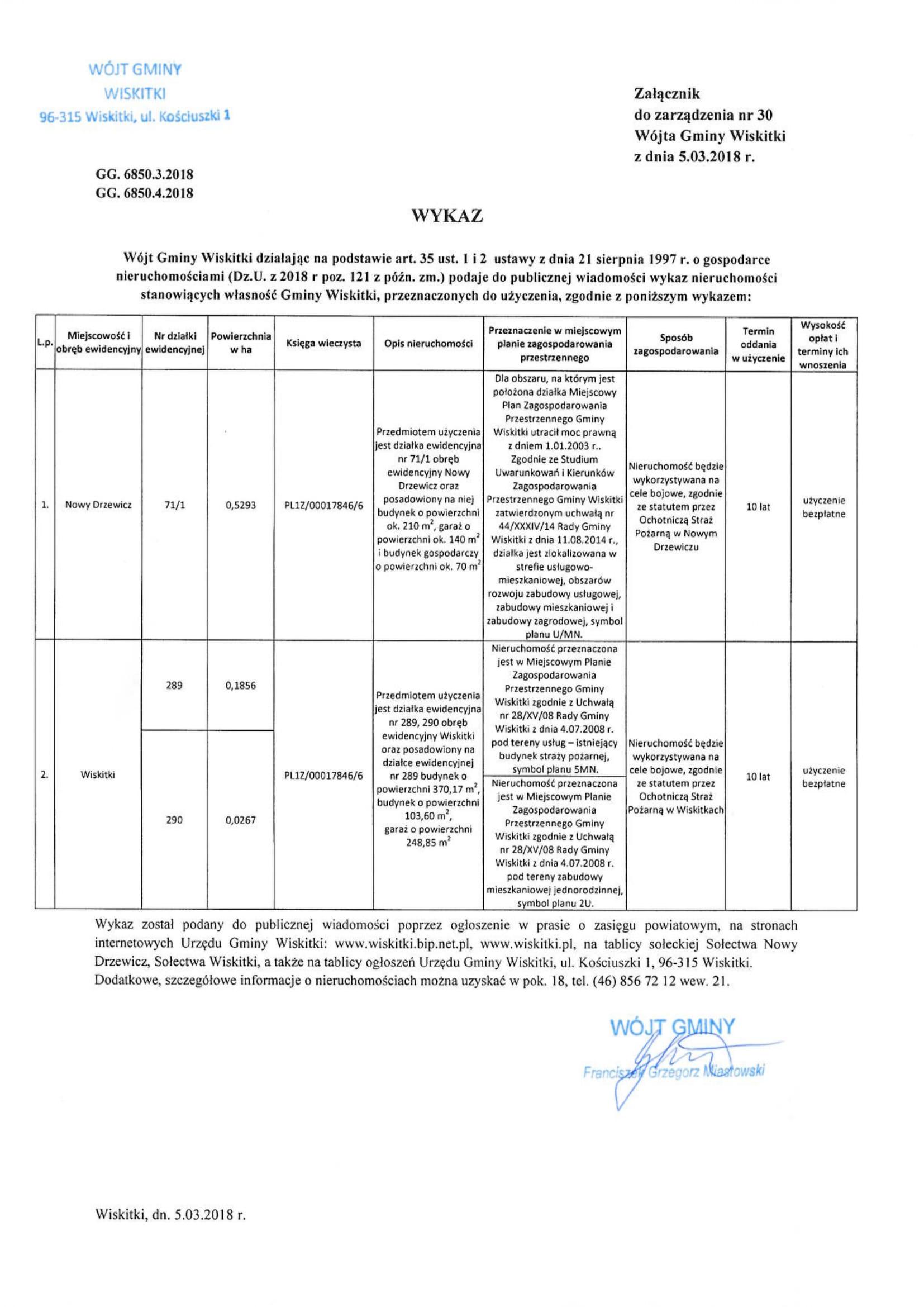 wykaz nieruchomości do użyczenia dz. 289,290 Wiskitki, 71_1 Nowy Drzewicz-1