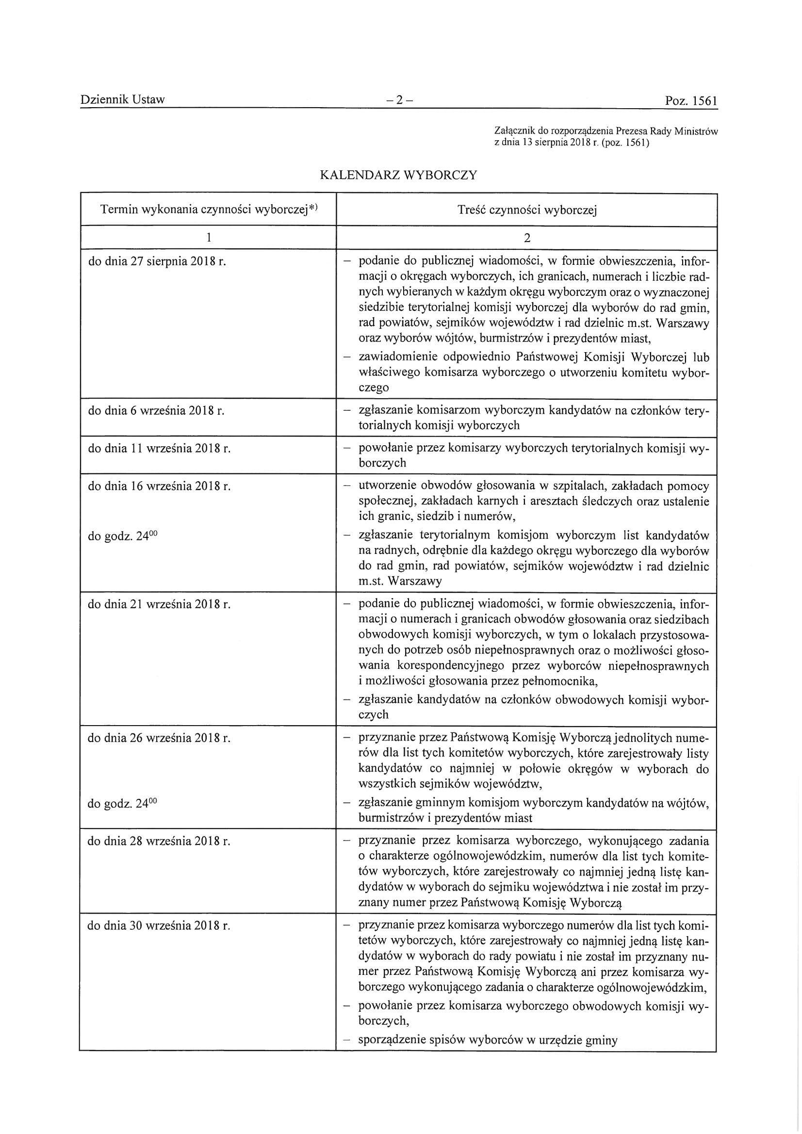 zarzadzenie_wyborow-2